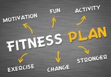 Fitness Plan Royalty Free Stock Photo