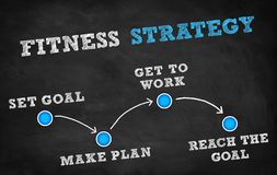 Fitness strategy tips royalty free stock photography
