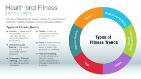 Fitness trends information slide Royalty Free Stock Photo