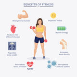 Fitness woman. Benefits of gym, exercise, sport. Royalty Free Stock Photos