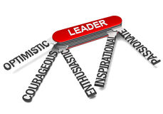 Five characteristics of a great leader. Three dimensional render of army knife showing characteristics of a great leader Stock Photography