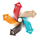 Five directions arrows design template Royalty Free Stock Images