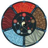 The Five Elements. Decorative illustration of the five elements cycle Stock Image