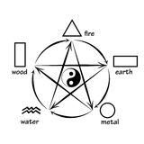 Five elements feng shui Royalty Free Stock Photo