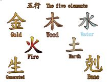 The five elements Royalty Free Stock Image