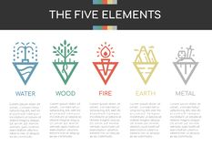 The five elements of nature with line border abstract triangle style icon sign. Water, Wood, Fire, Earth and Metal. vector design stock illustration