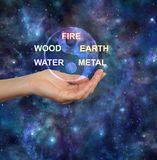 The Five Elements of Traditional Chinese Medicine stock image
