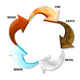 Five elements. With wood, water, fire, metal and earth. Arrow pentagonal symbol representing five ying-yang elements Stock Images
