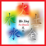 Five Feng Shui Elements Set. Chinese Wu Xing symbols. Translation of chinese hieroglyphs- wood, fire, earth, metal, water Stock Images
