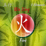 Five Feng Shui Elements Set Royalty Free Stock Photography