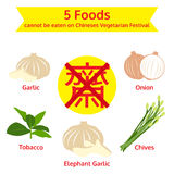 Five foods cannot eat on vegetarian festival, vector. (Foreign Text is mean to maintain the purity Royalty Free Stock Images