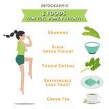 Five foods that fuel women's health infographic vector Stock Images