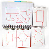 Five open notebooks Stock Photos
