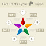Five parts infographic timeline. Vector design template with tim Stock Images