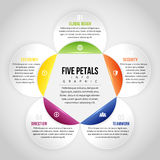Five Petals Infographic Stock Images
