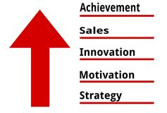 The Five Secrets of Success. You see a red huge arrow on the left hand side and on the right hand side the red underlined words `Achievement, Sales, Innovation Stock Photo