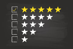 Five Star Feedback. Five Star Checklist Rating On Blackboard Royalty Free Stock Photo