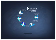Five Step of Research Process on Chalkboard. Business and Marketing or Social Research Process, Five Step of Research Methods on Black Chalkboard Stock Illustration
