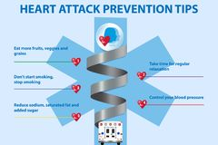 The five steps of heart attack prevention presentation. Metal spiral on a six-pointed blue cross showing the five steps of heart attack prevention vector illustration