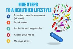 Five steps to a healthier lifestyle with falling colorful pills. Five steps to a healthier lifestyle. Besides the inscriptions showing five steps to a healthier royalty free illustration