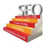 Five Steps To SEO Search Engine Optimization Stock Image