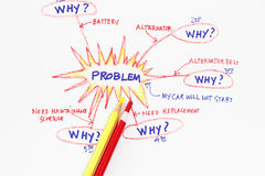 Five why's abstract. Concept for problem solving stock image