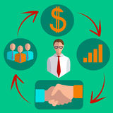 Fixated business infographics icons set. Infographics set of business commission of a successful transaction icons in a logical sequence looped into flat style royalty free illustration