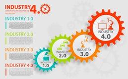 Fizyczni systemy, obłoczny obliczać, poznawczy oblicza przemysł 4 (0) infographic Przemysłowy internet 4 lub przemysł (0) infogra royalty ilustracja