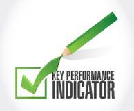 fläck för kontroll för indikator för nyckel- kapacitet stock illustrationer