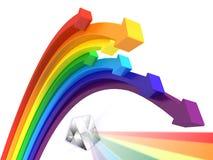 Flèches d'arc-en-ciel Image libre de droits