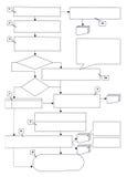 flöde för diagramdiagram Arkivbilder