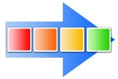 flödesdiagram Arkivfoto