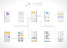 Flödesdiagram Infographic för UI UX Royaltyfri Fotografi