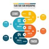 Flüssige Rohrströmung Infographic Lizenzfreie Stockfotos
