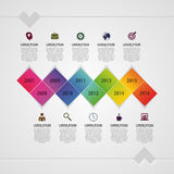 Flache bunte abstrakte Zeitachse infographics Vektorillustration mit Rechteck Lizenzfreies Stockbild