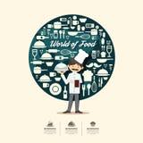 Flache Ikonen mit dem Chefcharakterdesign infographic, Nahrungsmittel kochend Lizenzfreie Stockfotografie