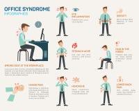 Flache Illustration des Vektors für Bürosyndrom Stockbilder