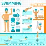 Flache infographic Elemente des Swimmingpools und Arten des Schwimmenrückenschwimmens, Schmetterling, Schleichen, Brustschwimmen, lizenzfreie abbildung