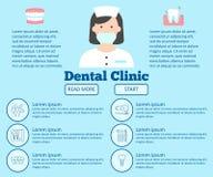 Flache Internet-Seite der zahnmedizinischen Klinik Stockfoto