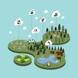 Flache isometrische Konzeptillustration der Ökologie 3d Lizenzfreie Stockbilder