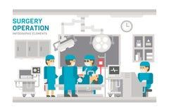 Flacher Designchirurgieoperationsraum Lizenzfreie Stockbilder