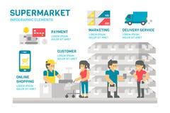 Flacher Designsupermarkt infographic lizenzfreie abbildung
