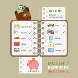 Flacher Vektor der Monatsausgaben infographic: Kostenlisten-Rechnungseinkommen Stockfotos