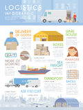 Flacher Vektor infographic logistik Stockbilder