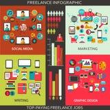 Flaches Design Freiberuflich tätiges infographic Stockfoto