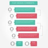 Flaches Design von Kommentaren zur Website Lizenzfreie Stockfotos