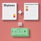 Flaches Designvektor-Illustrationskonzept des Diploms, der Zusammenfassung und des Bargeldes Konzepte für Geldeinkommenformel stock abbildung