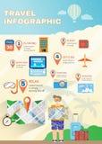 Flaches infographics Sommer des Ferienplaners vektor abbildung