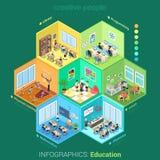 Flaches isometrisches College der Bildung 3d Schul Lizenzfreies Stockfoto