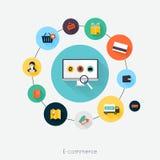 Flaches Plakat des E-Commerce mit Monitor und Ikonen stellten Vektor illustr ein Stock Abbildung